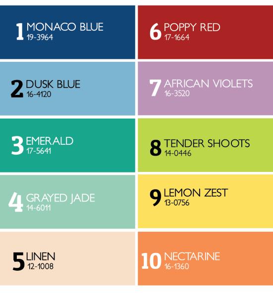 2013 Spring Colors via Pantone